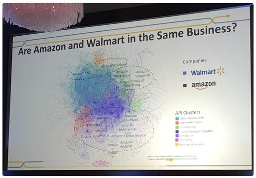 How Can You Beat Amazon?