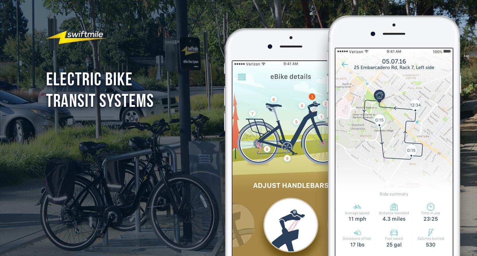 Swiftmile app